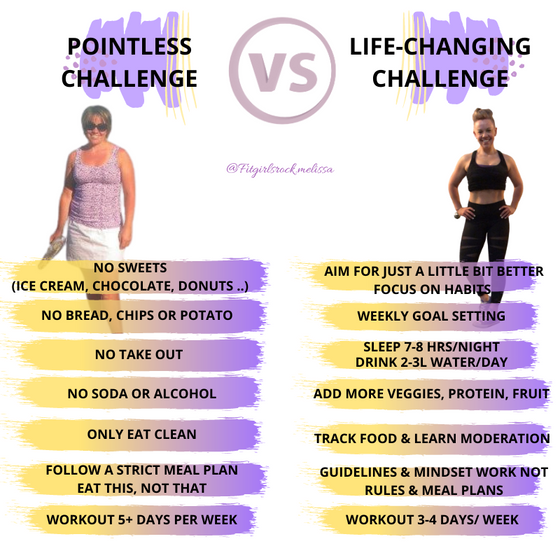 The Fitgirlsrock Bold & Badass Project