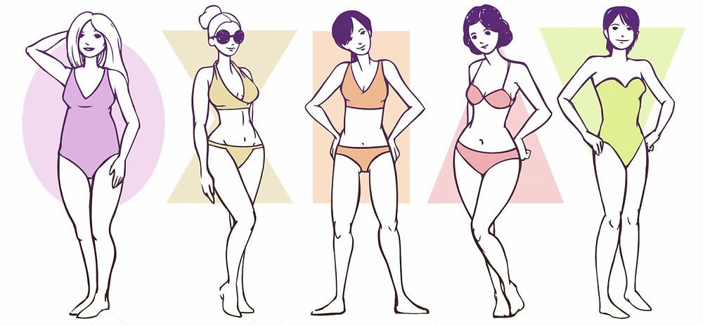 forma del cuerpo, tipo de cuerpo, caracter, emociones,