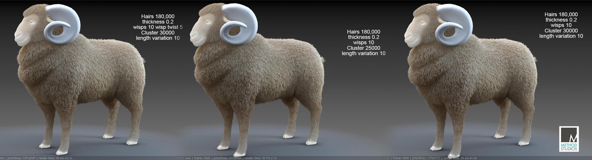Rams wips