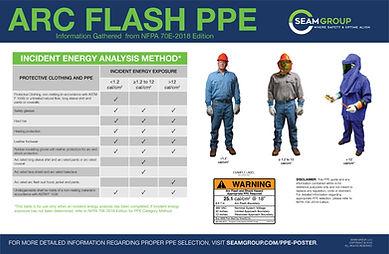 2019 - PPE Poster.jpg
