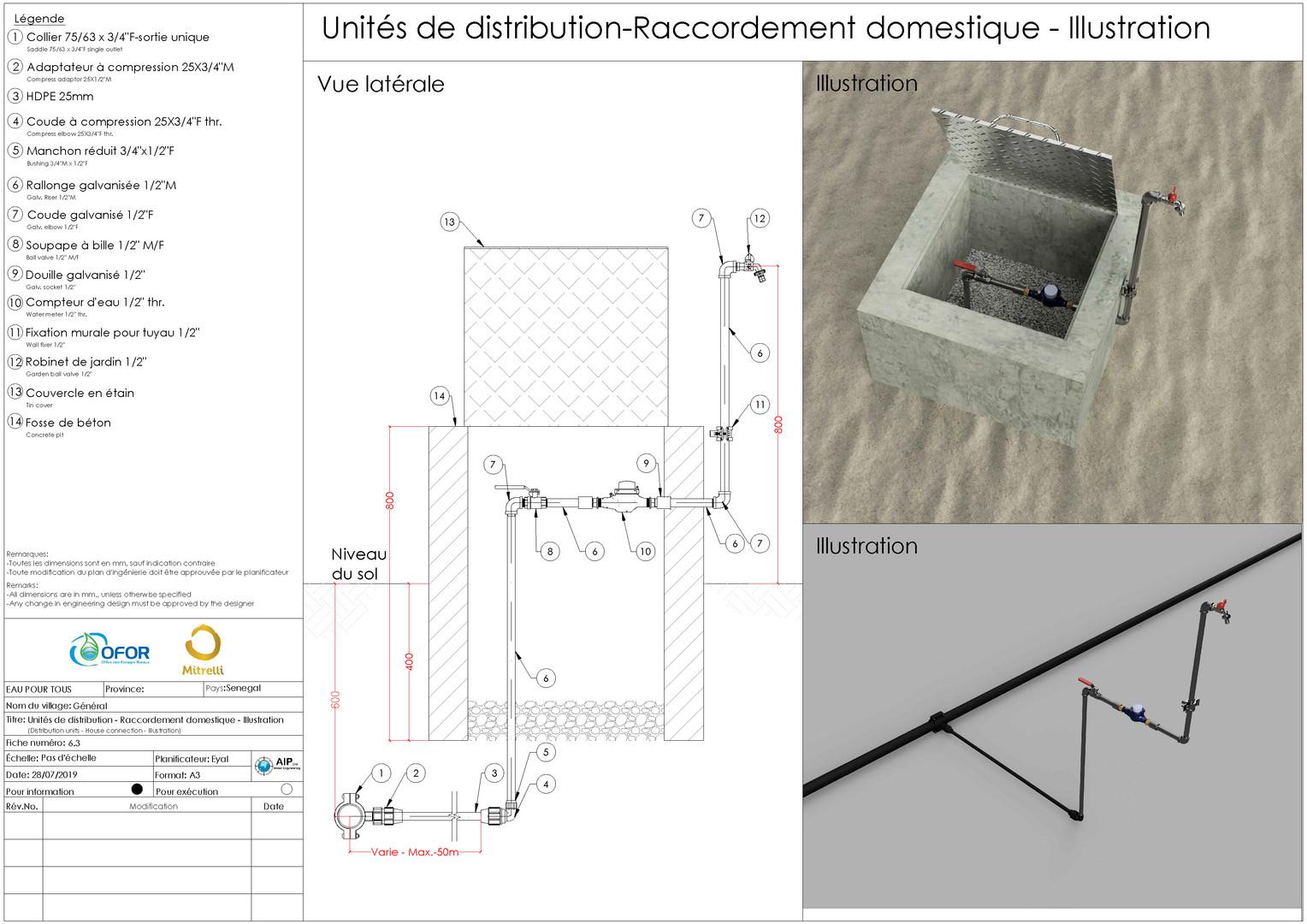 6.3-Distribution units -House connection