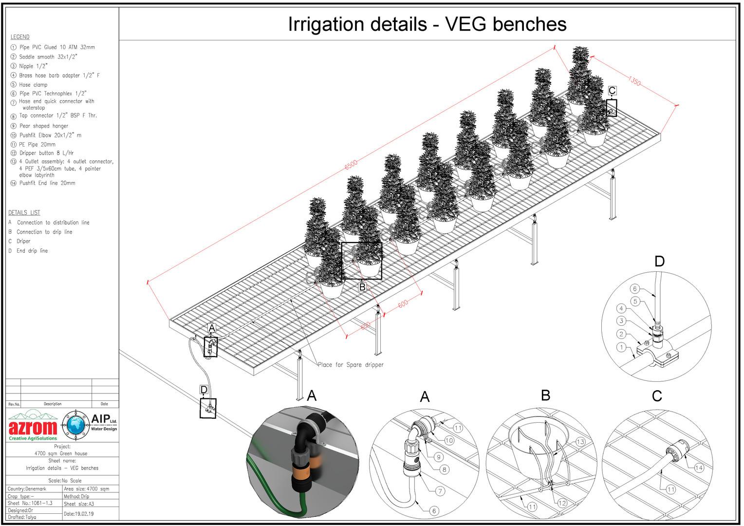 1061-1.3 Irrigation details - VEG benche