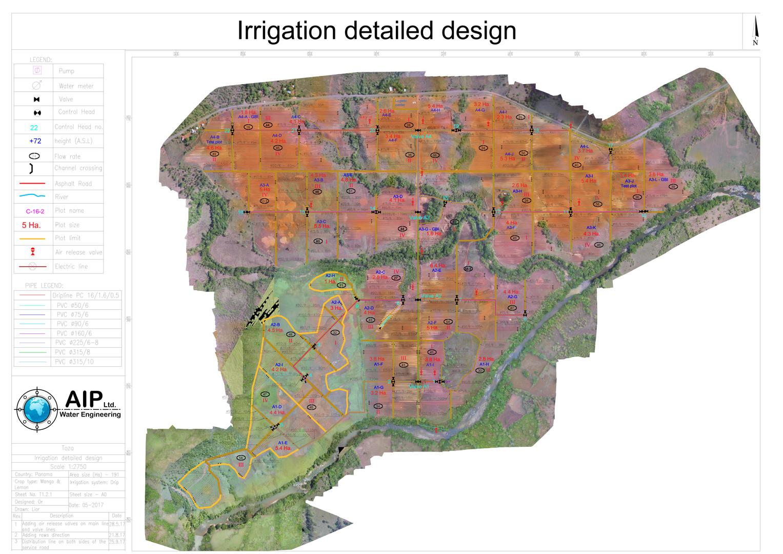1.2 - Irrigation - Detailed design-T1.2.