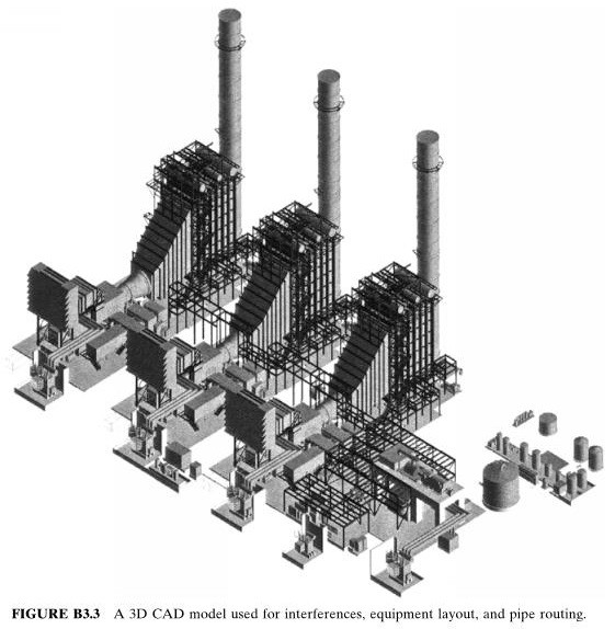 A 3D CAD model used for interferences, equipment layout, and pipe routing.