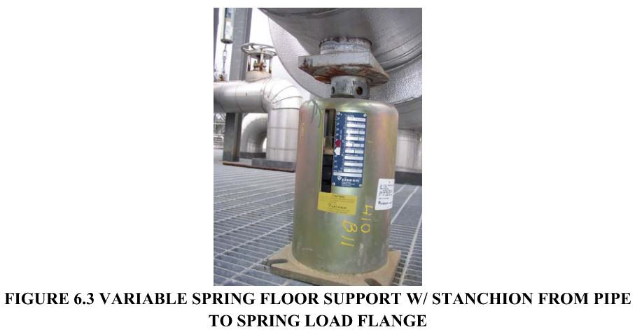 FIGURE 6.3 VARIABLE SPRING FLOOR SUPPORT With STANCHION FROM PIPE TO SPRING LOAD FLANGE