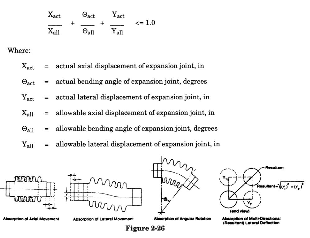 expansion joints manufacturer provides allowable displacements in the axial, bending, and lateral directions, all three movements should be evaluated using a linear interaction formula