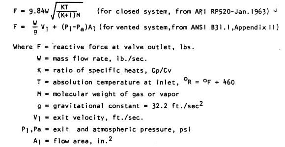 The reactive forces resulting from the discharge of relief valves