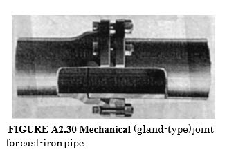 Mechanical (gland-type) joint for cast-iron pipe