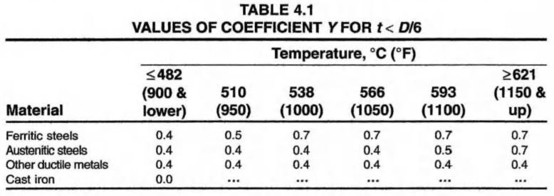 asme b31.3 table 4.1