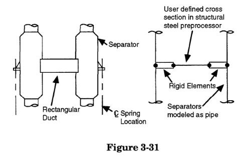 rectangular ducting connects the two separators configuration in caesar ii, by Meena Rezkallah, p.eng. for piping stress analysis engineering services across Canada