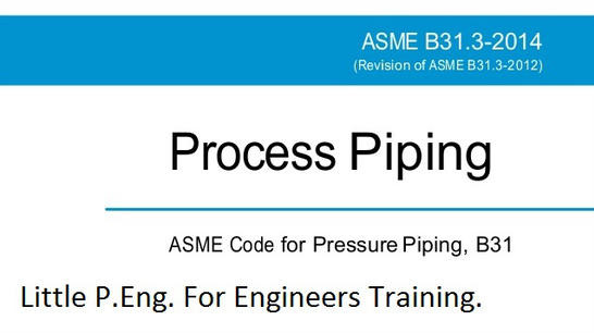 History of ASME B31.3