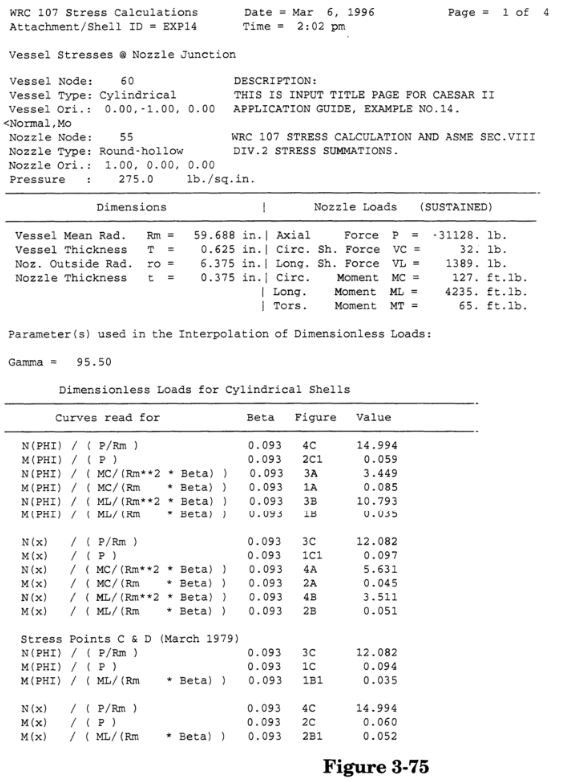 output of the wrc 107 nozzle stress computations in caesar ii by meena rezkallah, p.eng., the best piping stress engineer & professional engineer in calgary alberta canada. pipe stress analysis services. Engineering Company. Engineering Company.