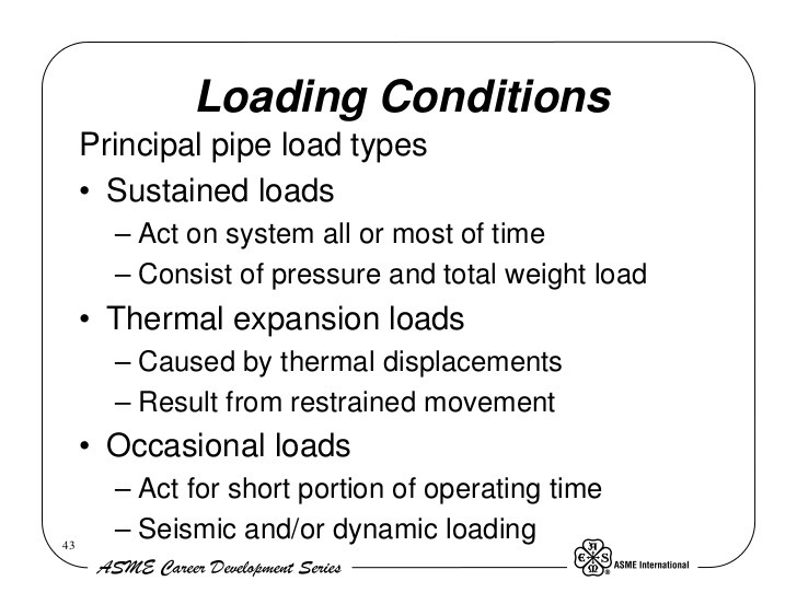 Piping Loading Conditions