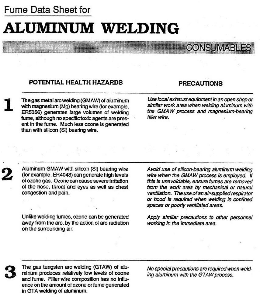 Fume Data Sheet for ALUMINUM WELDING