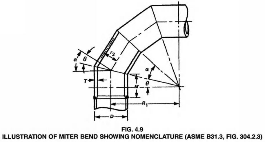 ILLUSTRATION OF MITER BEND SHOWING NOMENCLATURE (ASME B31.3, FIG. 304.2.