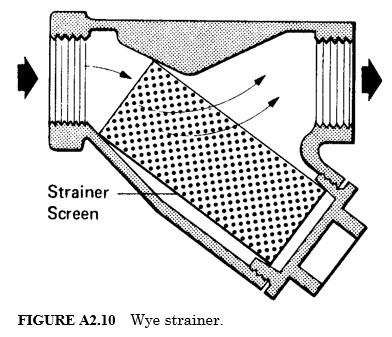 Wye strainer