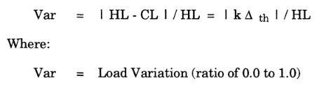 2.4.2 Load Variation in Variable Spring Hanger
