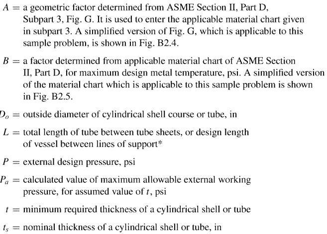 unstiffened straight tube design under external pressure