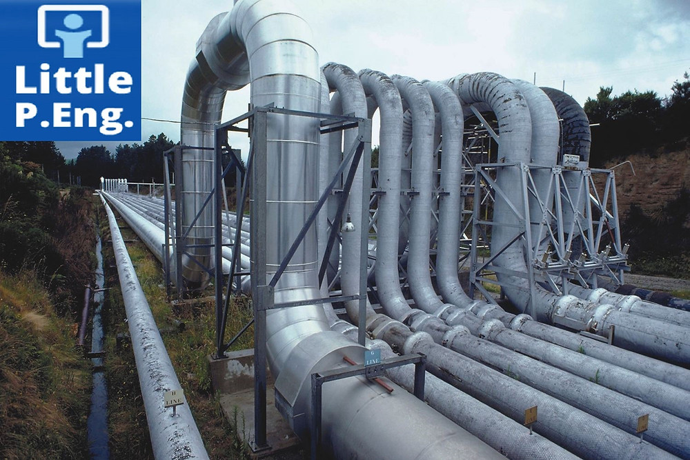 Types of Pipe Loading Conditions | Calgary, AB