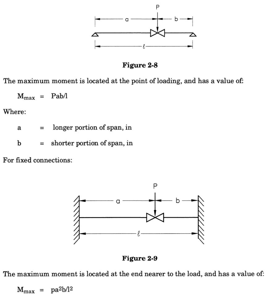 Calculation of piping moment due to Weight Stresses as per asme b31.3 for process piping; by meena rezkallah, P.Eng. located in calgary Alberta Canada.