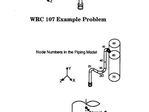 3.4.2.2 Running a Sample WRC 107 Calculation in CAESAR II