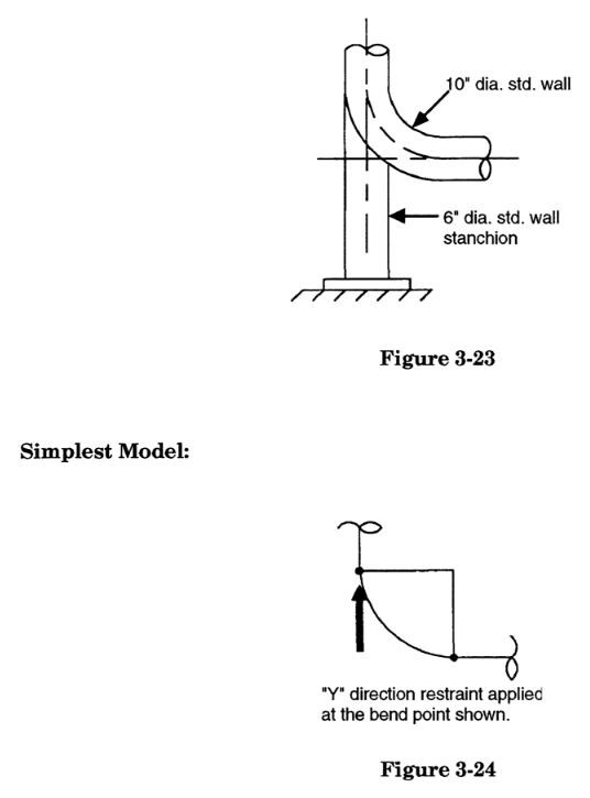 pipe support configuration in caesar ii, by Meena Rezkallah, p.eng. for piping stress analysis engineering services across Canada