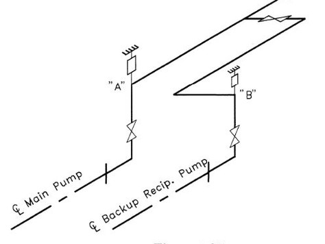 2.4.7 CAESAR II Hanger Design Control and Options