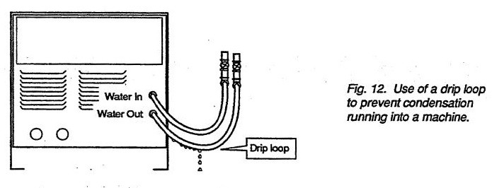 Use of a drip loop to prevent condensation running into a machine