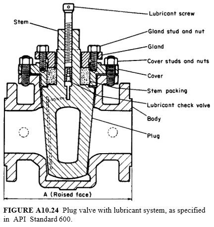 Plug valve with lubricant system, as specified in API Standard 600