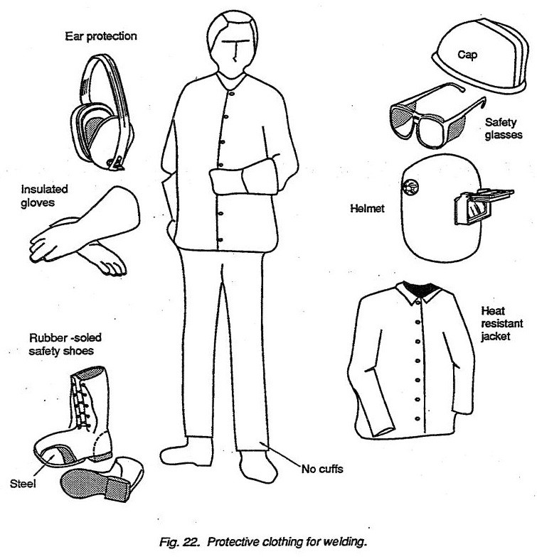 Protective clothing for welding.