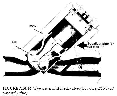 Wye-pattern lift check valve
