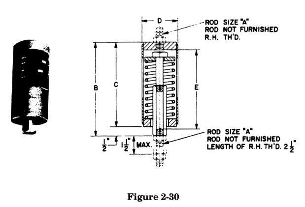 variable spring hanger design by meena rezkallah, p.eng. for piping engineering services across calgary alberta canada