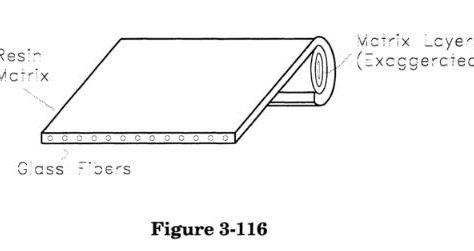 3.6.2 Fiberglass Reinforced Plastic Pipe