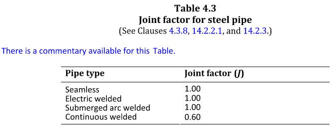 CAS Z662 Table 4.3 Joint factor for steel pipe