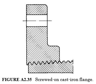 Screwed-on cast-iron flange