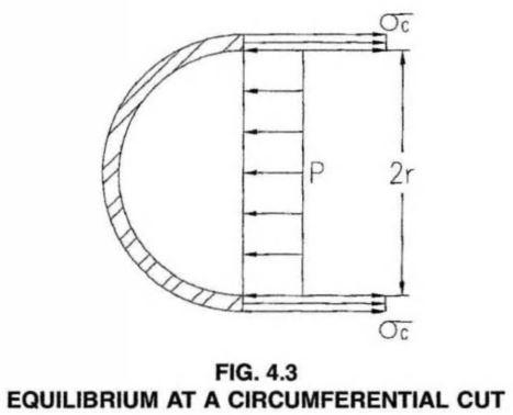 EQUILIBRIUM AT A CIRCUMFERENTIAL CUT