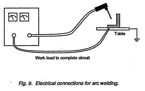 Electrical connections for arc welding