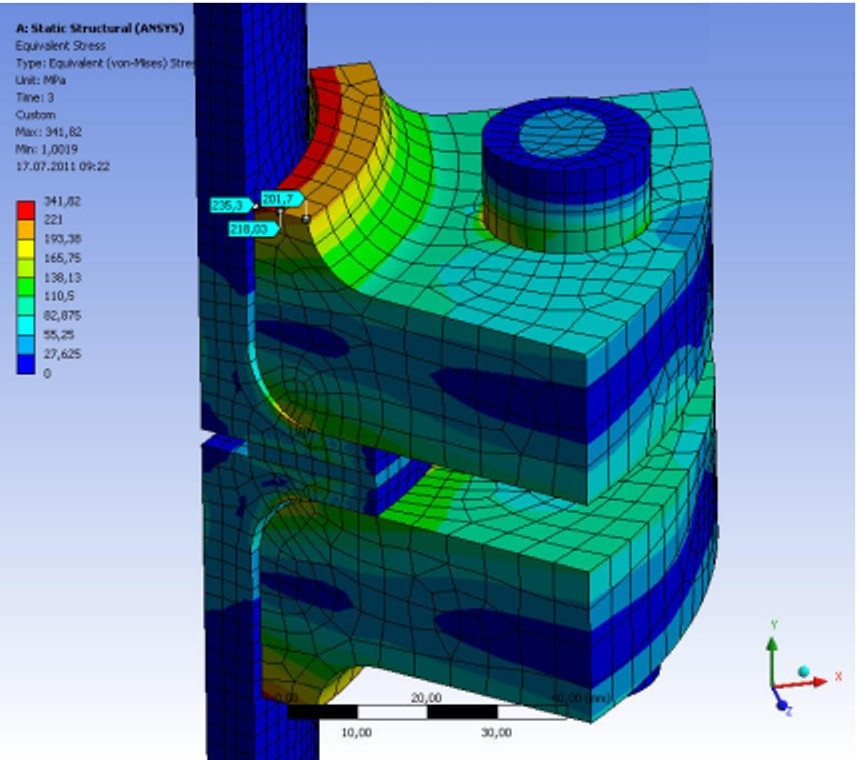 Flange Stress Analysis