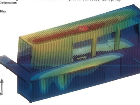 Skid Structure Design, Piping Stress Analysisand 3D Modeling Solutions