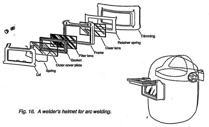 A welder's helmet for arc welding