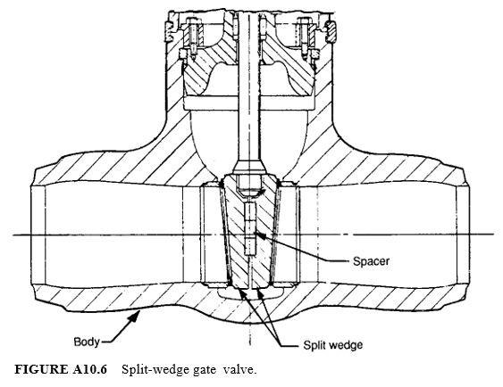 Split-wedge gate valve