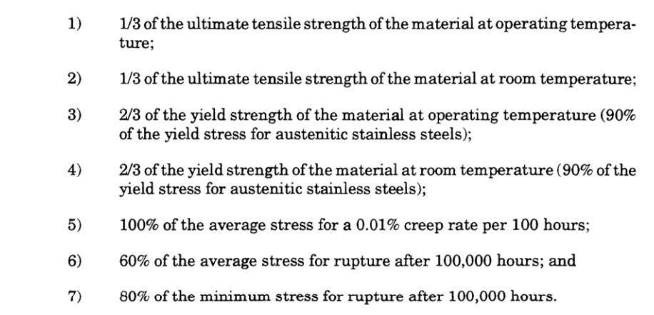 basic allowable material stress at the hot (operating) temperature, as per ASME III Code. Sh is roughly defined as the minimum of