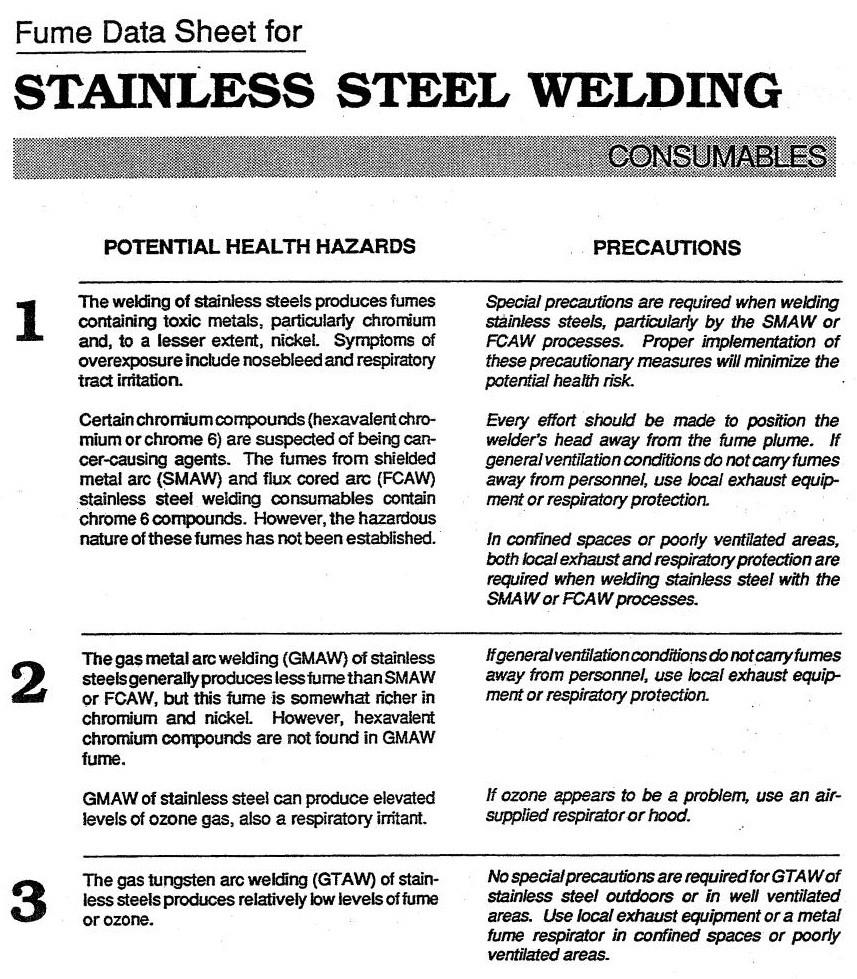 Fume Data Sheet for STAINLESS STEEL WELDING