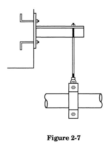 Calculation of piping Weight Stresses as per asme b31.3 for process piping; by meena rezkallah, P.Eng. located in calgary Alberta Canada.
