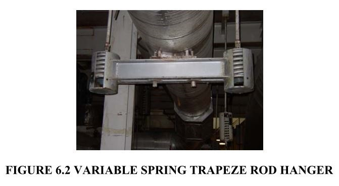 FIGURE 6.2 VARIABLE SPRING TRAPEZE ROD HANGER