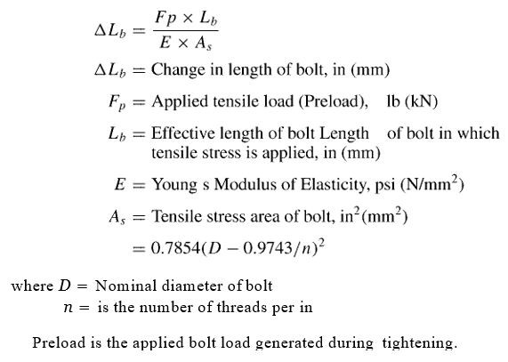 bolts stretch according to Hooke's law