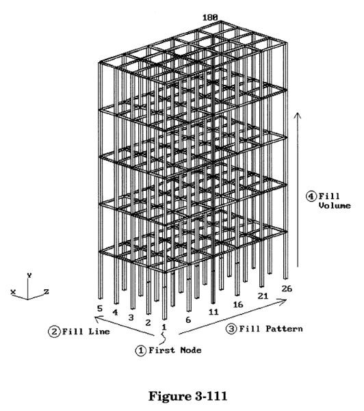 Structural Steel modeling in caesar ii by meena rezkallah, p.eng., the best piping stress engineer & professional engineer in calgary alberta canada. pipe stress analysis services. meena development ltd. Engineering Company