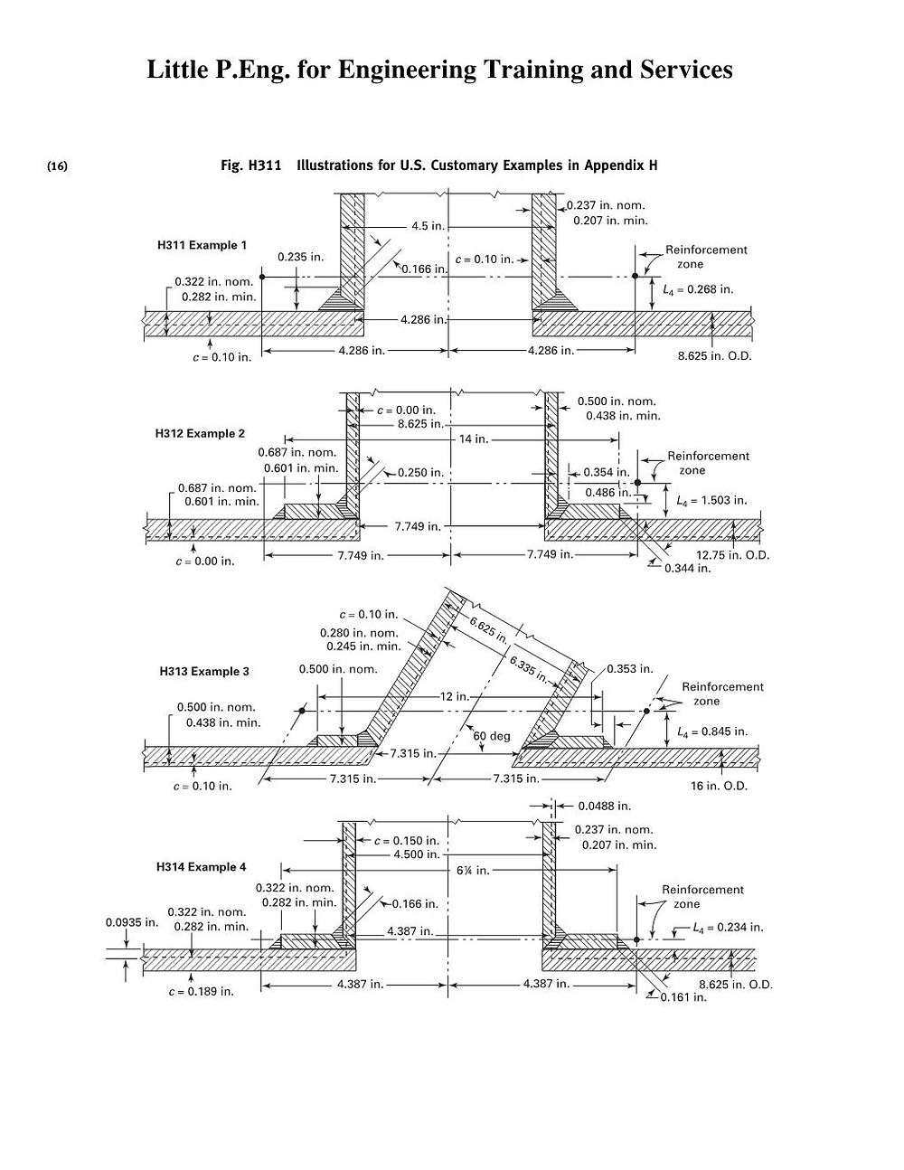 ASME B31.3 Sample Calculations for Branch Reinforcement
