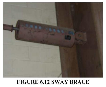FIGURE 6.12 SWAY BRACE