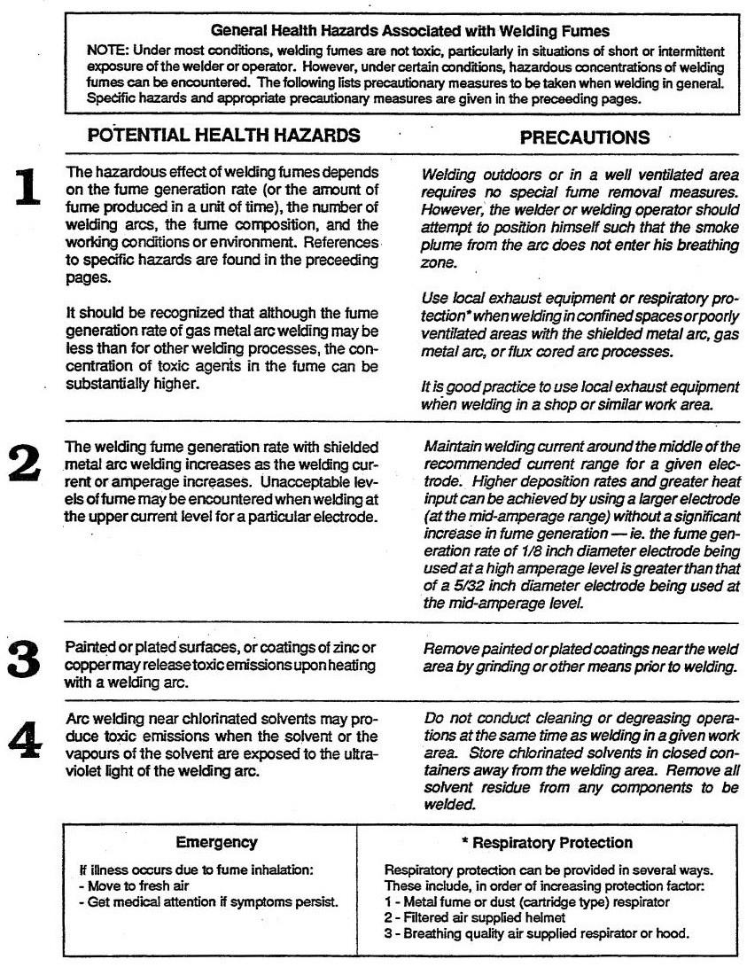 Genera! Health Hazards Associated with Welding Fumes
